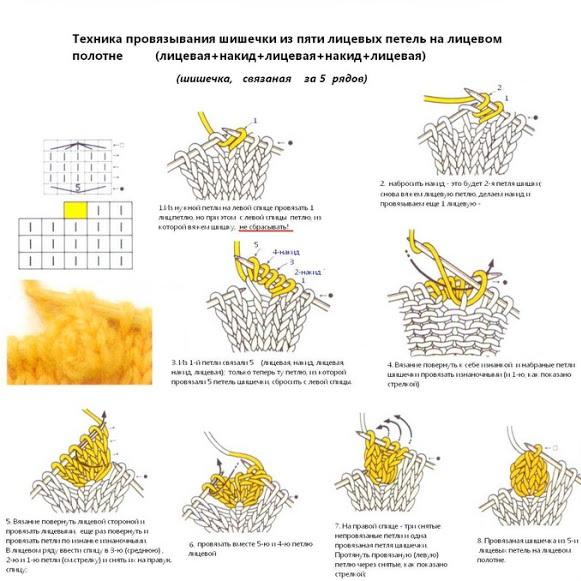 Вязание спицами узоры с шишечками схемы