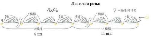 схема вязания лепестков розы