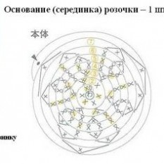 схема вязания основы розы