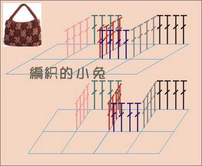 схема вязания сетки и обвязки для вязания коврика