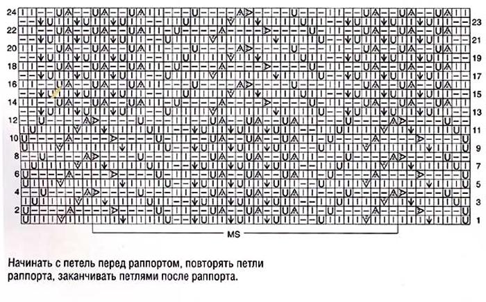 схема узора медвежьи лапки