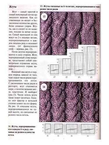 вязания является жгут. Можно найти огромное множество