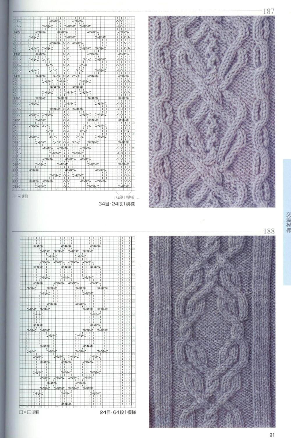 Простые узоры для вязания спицами со схемами фото 415