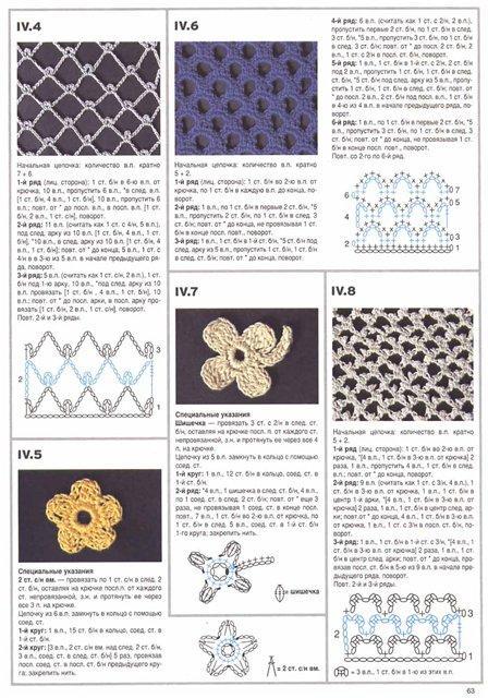 схема цветочка для вязания трусиков