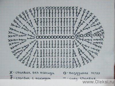 Вязание пинеток крючком с описанием для новорожденных схема.
