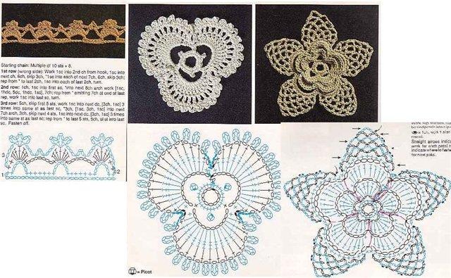 схема к юбке схемы цветочков к